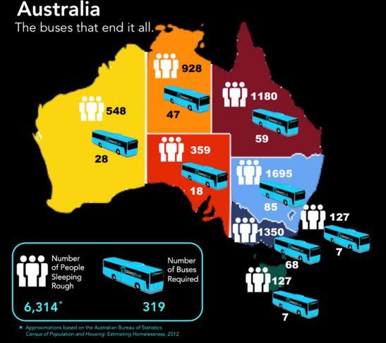 Sleep bus graphic 2