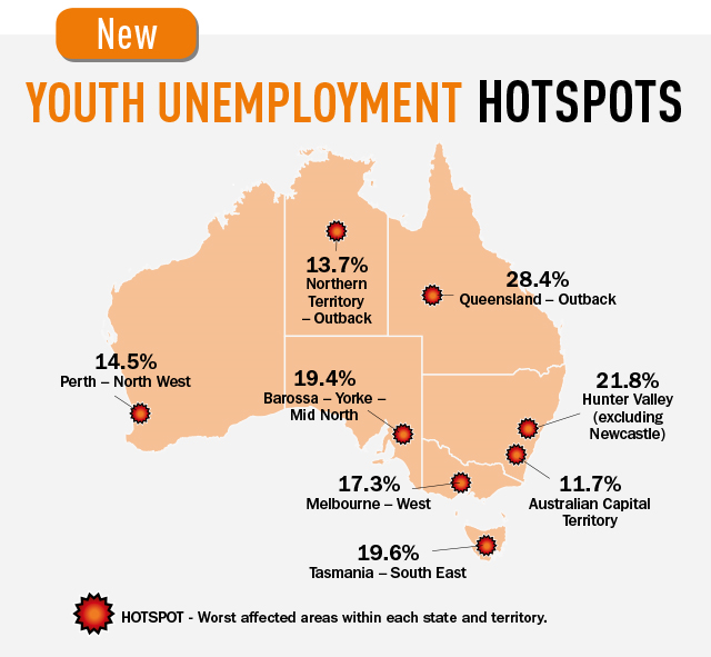 Youth unemployment hotspots